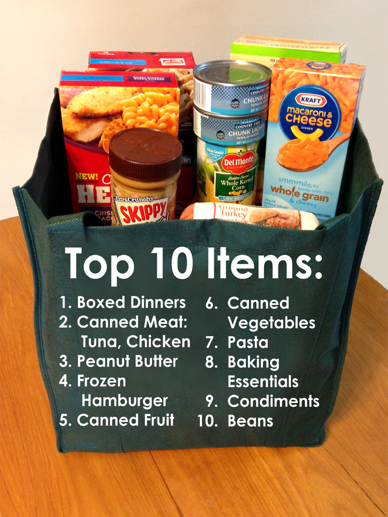 Find Your Nearest Food Bank